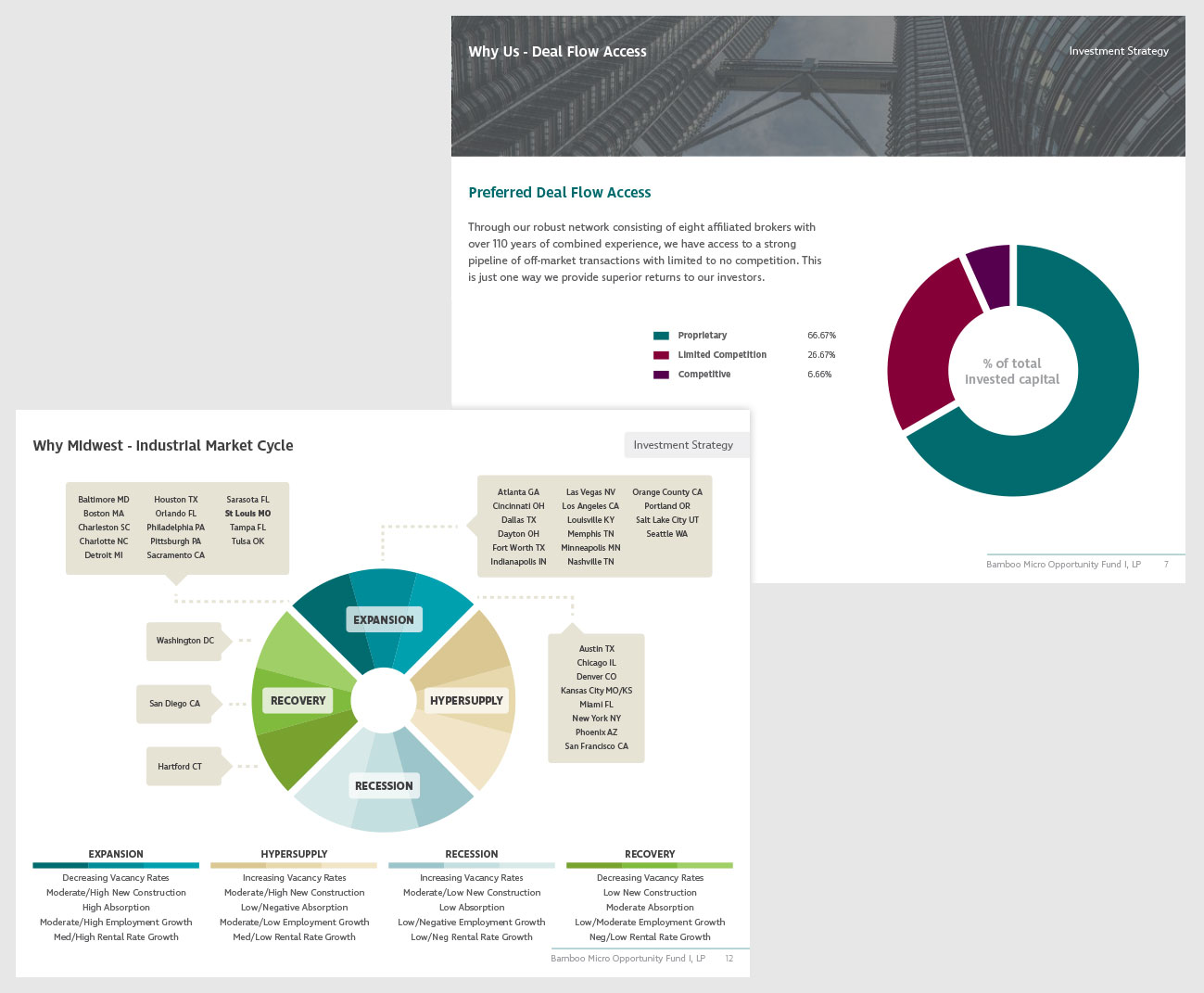 Presentation Graphic Design - Bamboo Equity Partners - #2